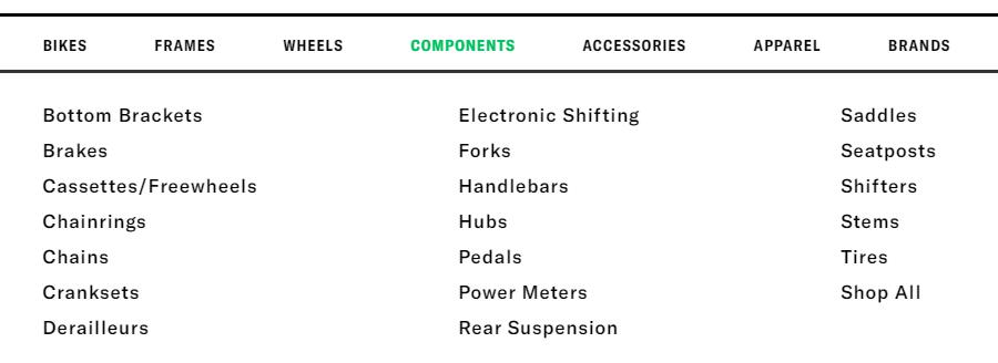 Componentes del armario de The Pro